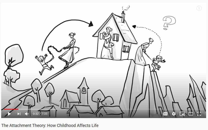 How Childhood Affects Life